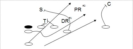 Triple option football diagram showing the dive read and pitch read.