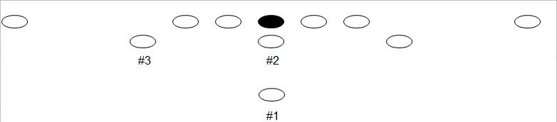 Football's flexbone formation is often based on the triple option.