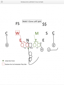 A diagram showing how a variation of the zone blocking scheme looks.